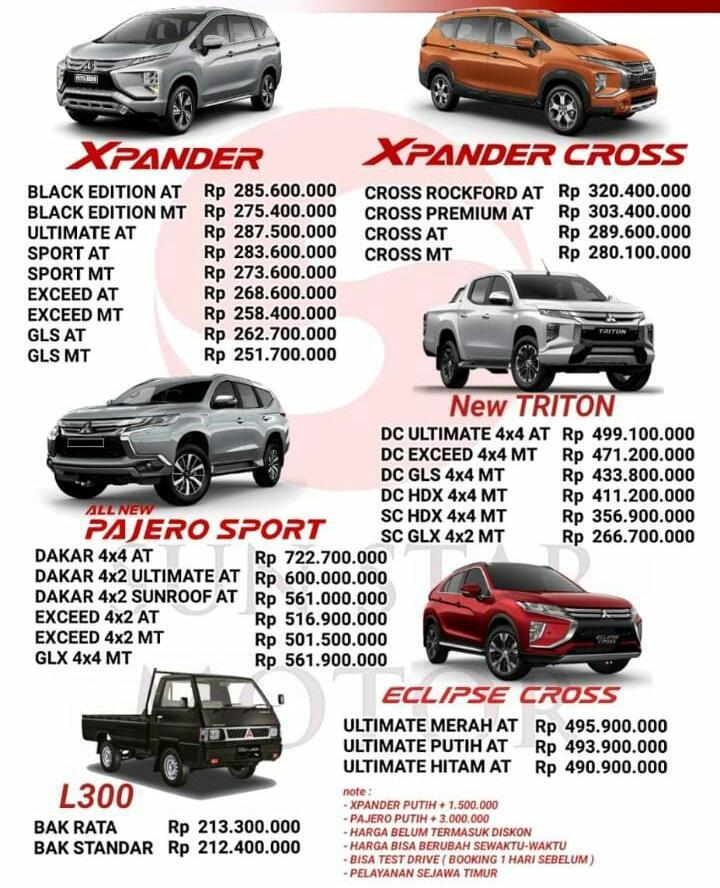 Pricelist Mitsubishi 2020